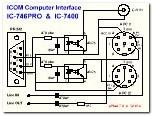 icom_interface_m