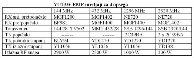 yu1aw_tablica_2