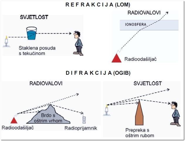 uvod_u_radiogoniometriju_1