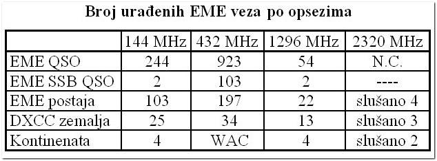yu1aw_12_2m_parabola_broj_eme_veza