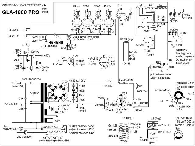pl519_schema_gla_1000_pro
