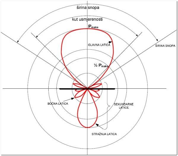 robert_nadj_planiranje_mobilnih_sustava_02