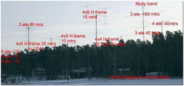 ua9pc_antenna