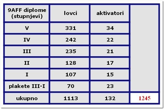 9aff tablica by 9a2mf