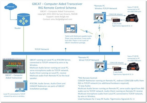 gbcat_remote_600px