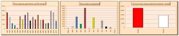 9a3ij_statistika