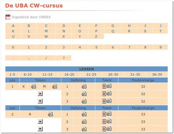 on5ex_uba_cw_cursus