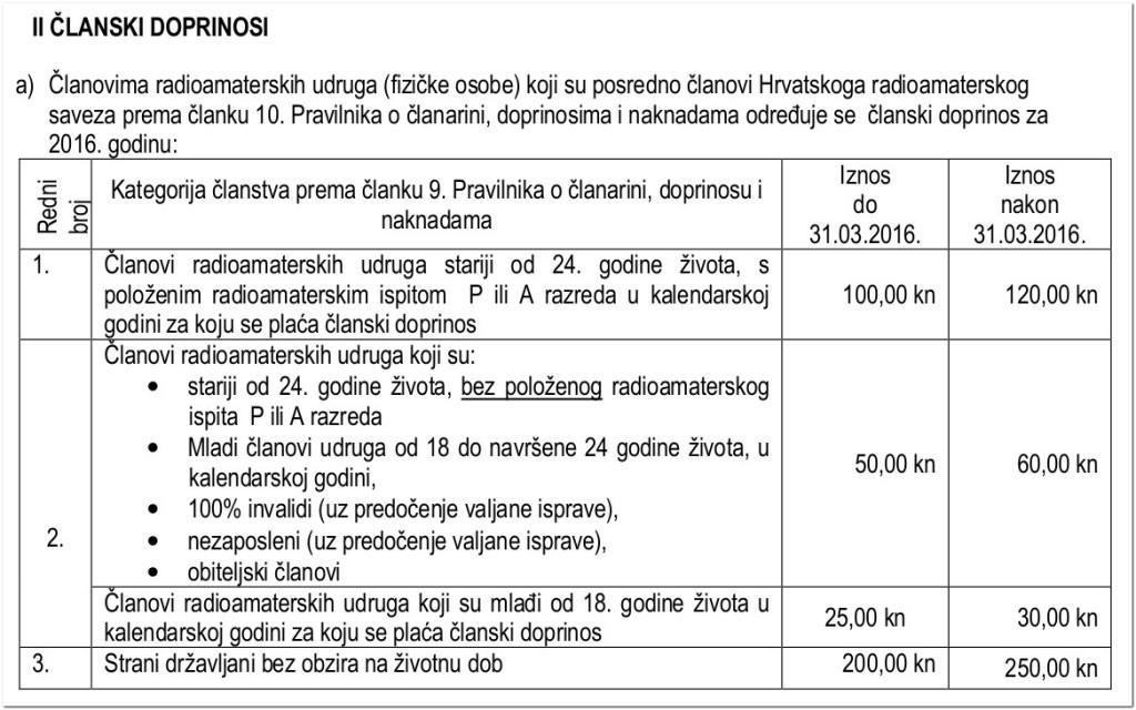 hrs_clanarina_radioamateri-1-1024x640